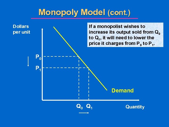 Monopoly Model (cont. ) Dollars per unit If a monopolist wishes to increase its