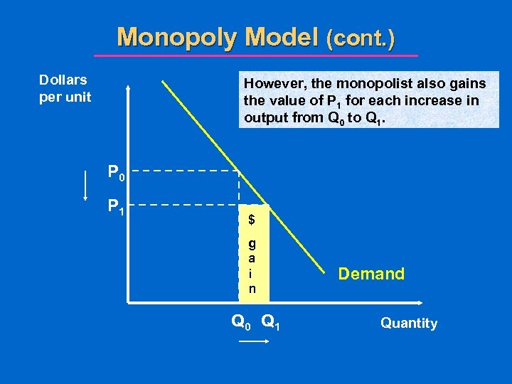 Monopoly Model (cont. ) Dollars per unit However, the monopolist also gains the value