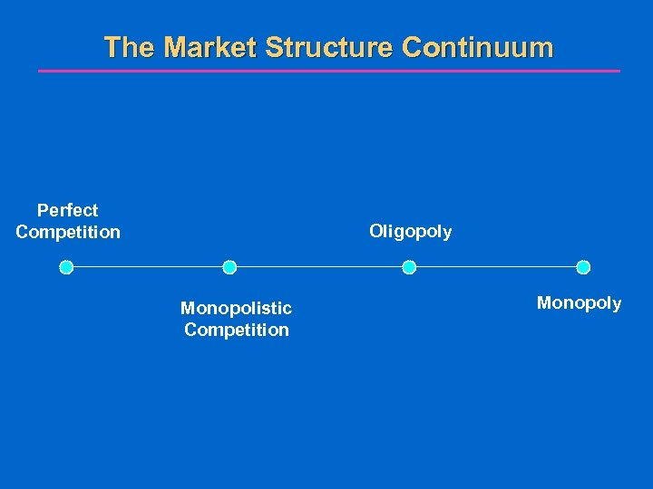 The Market Structure Continuum Perfect Competition Oligopoly Monopolistic Competition Monopoly