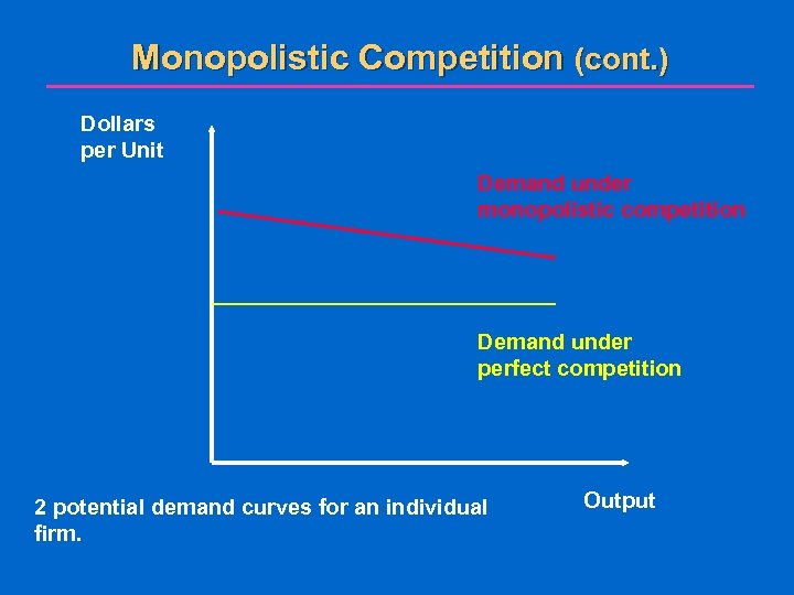 Monopolistic Competition (cont. ) Dollars per Unit Demand under monopolistic competition Demand under perfect