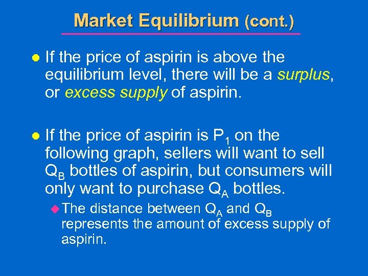 Market Equilibrium (cont. ) l If the price of aspirin is above the equilibrium
