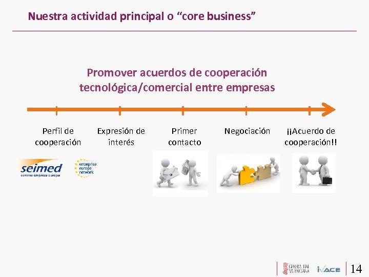 """Nuestra actividad principal o """"core business"""" Promover acuerdos de cooperación tecnológica/comercial entre empresas Perfil"""