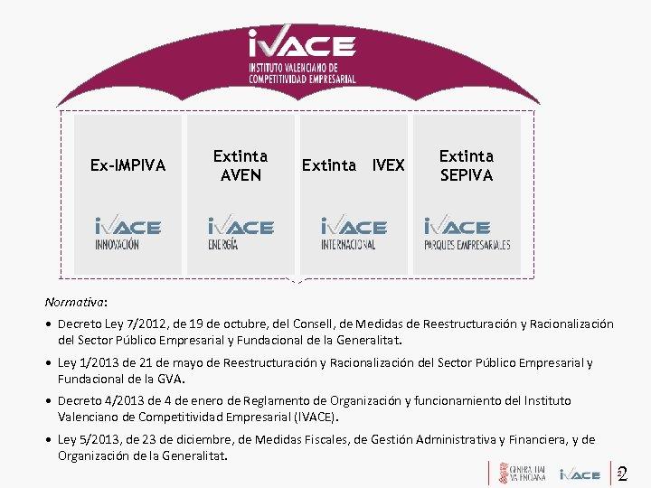 Ex-IMPIVA Extinta AVEN Extinta IVEX Extinta SEPIVA Normativa: • Decreto Ley 7/2012, de 19