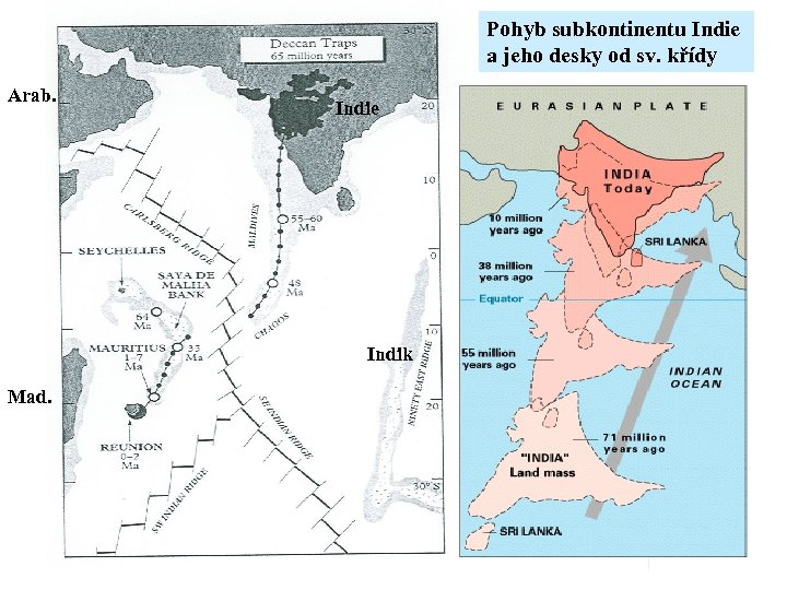 Pohyb subkontinentu Indie a jeho desky od sv. křídy Arab. Indie Indik Mad.