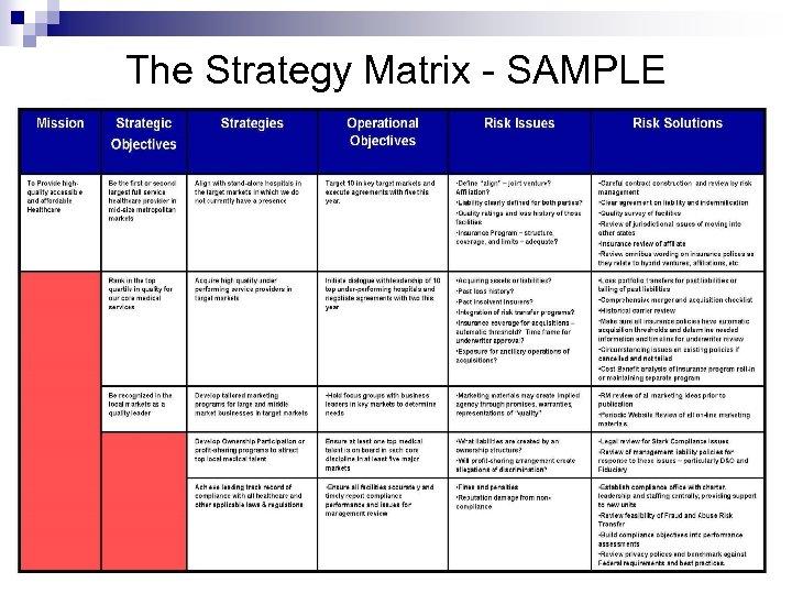 The Strategy Matrix - SAMPLE
