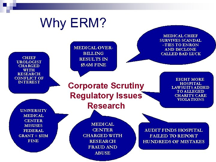 Why ERM? CHIEF UROLOGIST CHARGED WITH RESEARCH CONFLICT OF INTEREST UNIVERSITY MEDICAL CENTER MISUSES