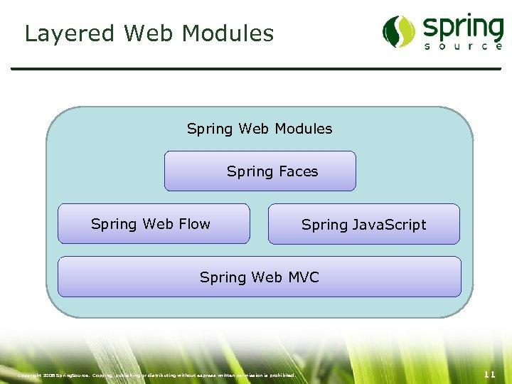 Layered Web Modules Spring Faces Spring Web Flow Spring Java. Script Spring Web MVC