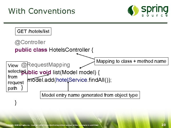 With Conventions GET /hotels/list @Controller public class Hotels. Controller { Mapping to class +