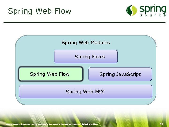 Spring Web Flow Spring Web Modules Spring Faces Spring Web Flow Spring Java. Script