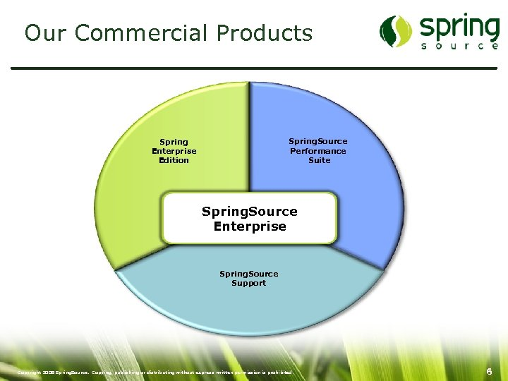 Our Commercial Products Spring. Source Performance Suite Spring Enterprise Edition Spring. Source Enterprise Spring.
