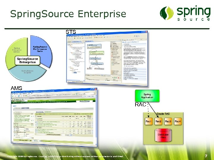 Spring. Source Enterprise STS AMS RAC Copyright 2008 Spring. Source. Copying, publishing or distributing