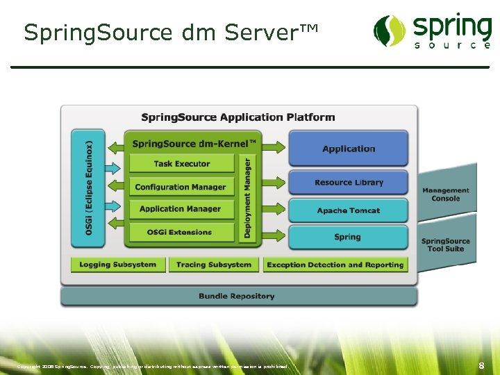 Spring. Source dm Server™ Copyright 2008 Spring. Source. Copying, publishing or distributing without express