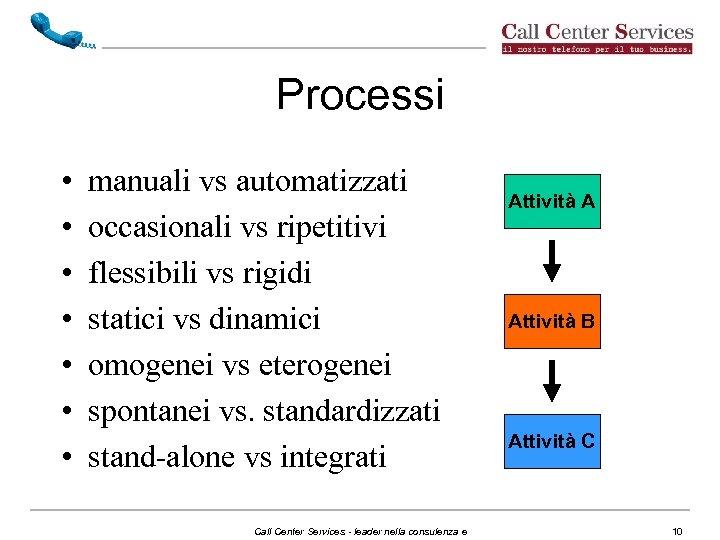 Processi • • manuali vs automatizzati occasionali vs ripetitivi flessibili vs rigidi statici vs