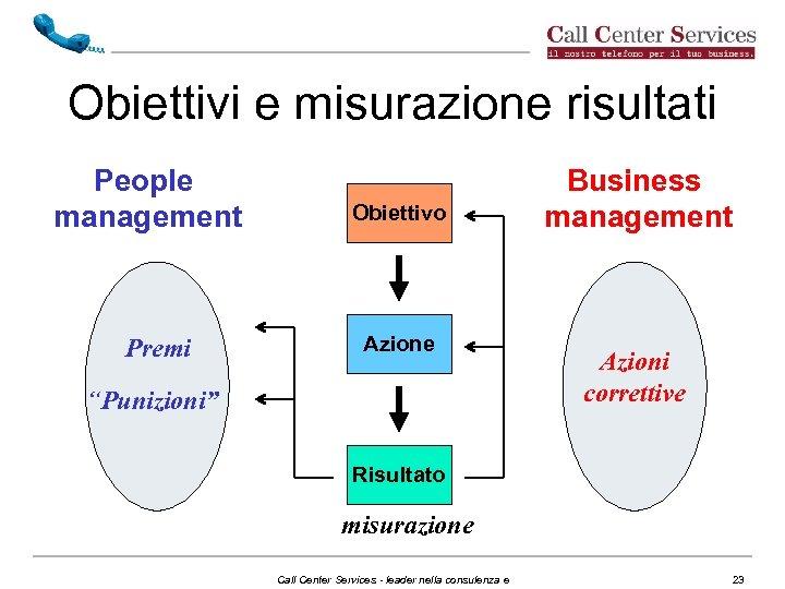 """Obiettivi e misurazione risultati People management Premi Obiettivo Azione """"Punizioni"""" Business management Azioni correttive"""