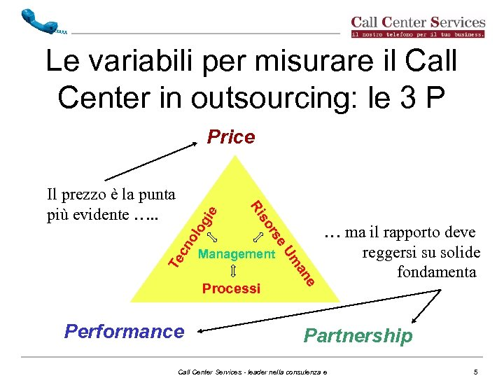 Le variabili per misurare il Call Center in outsourcing: le 3 P m ol