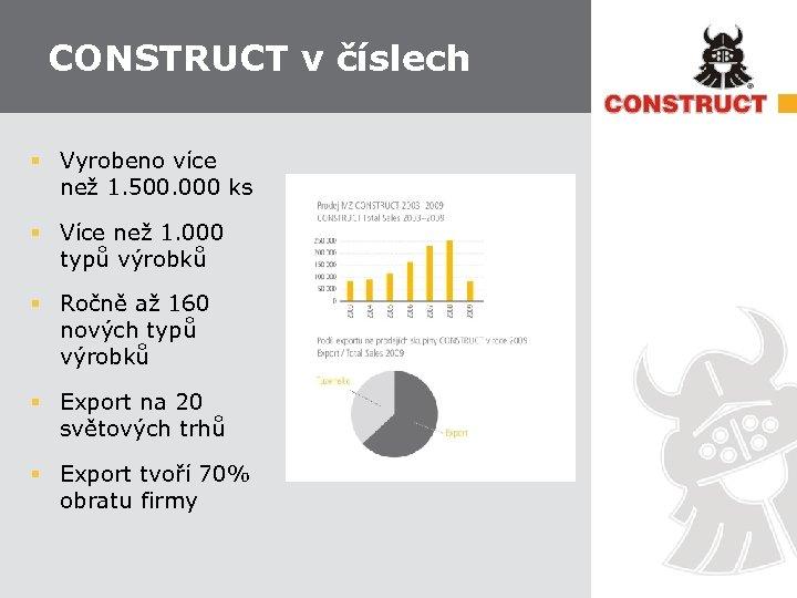 CONSTRUCT v číslech § Vyrobeno více než 1. 500. 000 ks § Více než