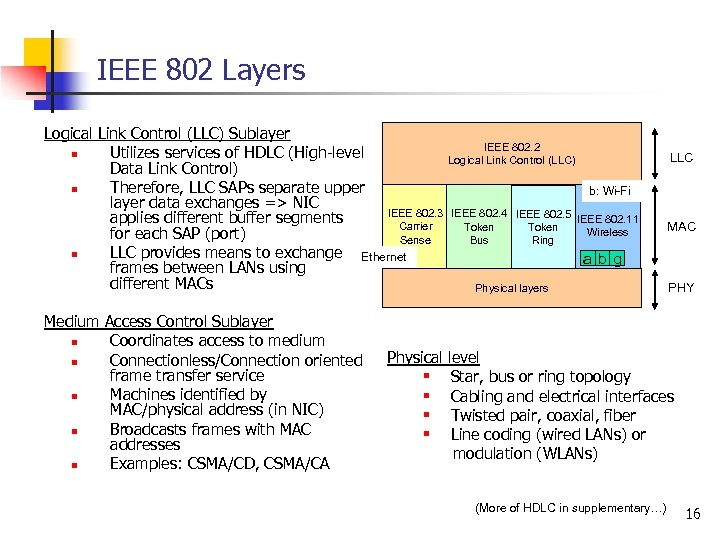 IEEE 802 Layers Logical Link Control (LLC) Sublayer n Utilizes services of HDLC (High-level