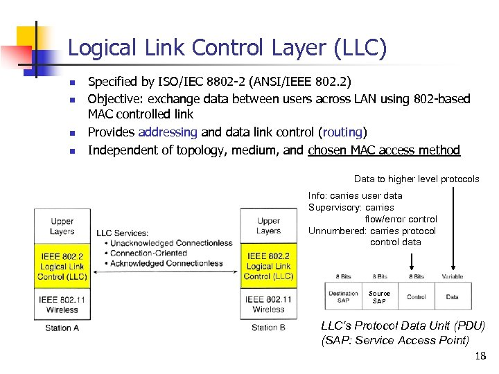 Logical Link Control Layer (LLC) n n Specified by ISO/IEC 8802 -2 (ANSI/IEEE 802.