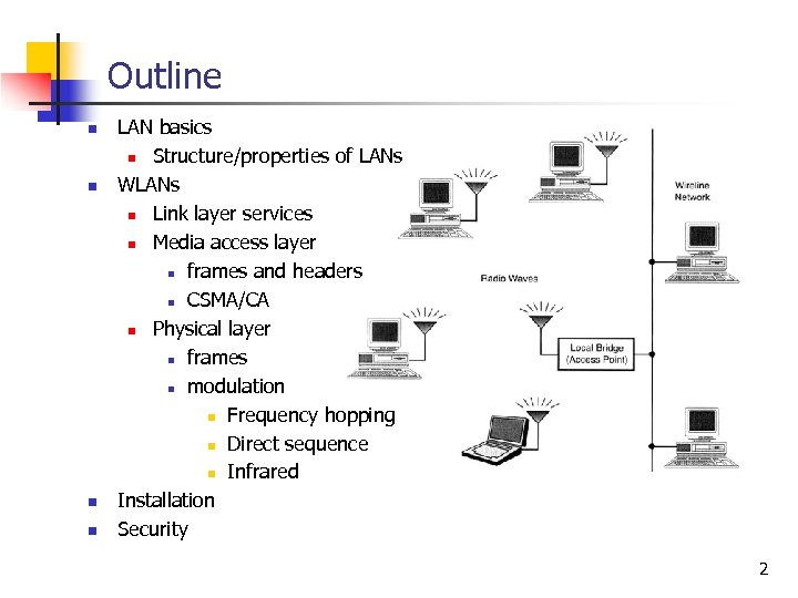 Outline n n LAN basics n Structure/properties of LANs WLANs n Link layer services