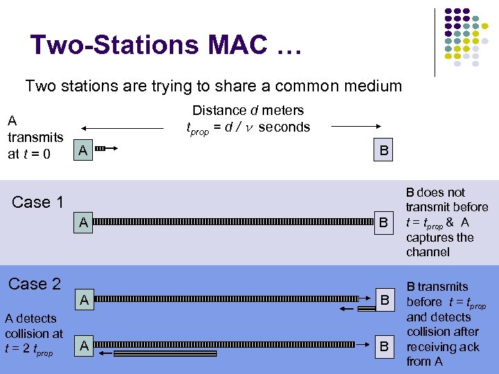 Two-Stations MAC … Two stations are trying to share a common medium A transmits