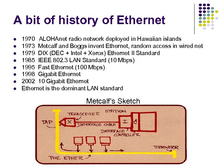 A bit of history of Ethernet l l l l 1970 ALOHAnet radio network