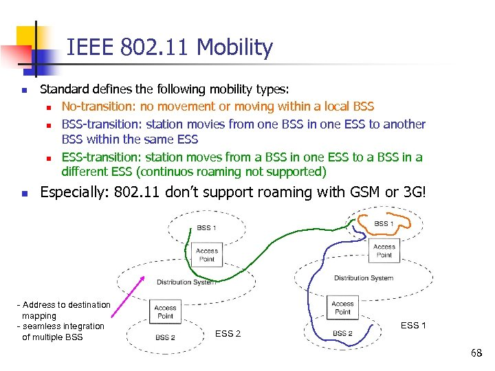 IEEE 802. 11 Mobility n n Standard defines the following mobility types: n No-transition: