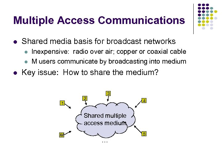 Multiple Access Communications l Shared media basis for broadcast networks l l l Inexpensive: