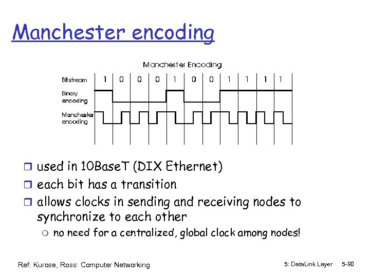 Manchester encoding r used in 10 Base. T (DIX Ethernet) r each bit has