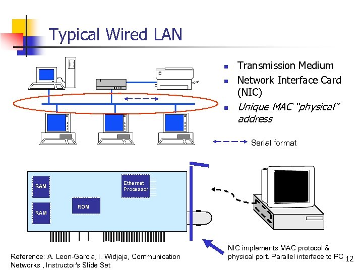 Typical Wired LAN n n n Transmission Medium Network Interface Card (NIC) Unique MAC