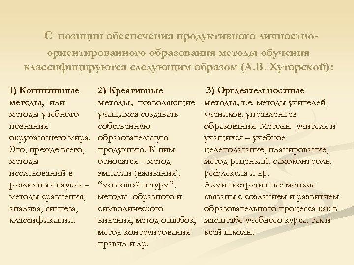 C позиции обеспечения продуктивного личностноориентированного образования методы обучения классифицируются следующим образом (А. В. Хуторской):