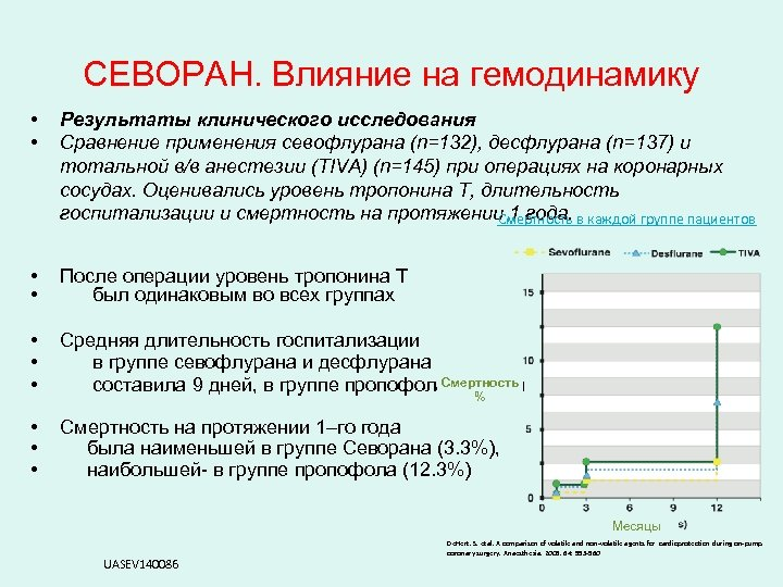 СЕВОРАН. Влияние на гемодинамику • • Результаты клинического исследования Сравнение применения севофлурана (n=132), десфлурана