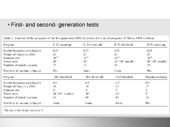 § First- and second- generation tests