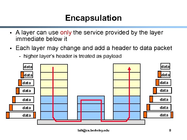 Encapsulation § § A layer can use only the service provided by the layer