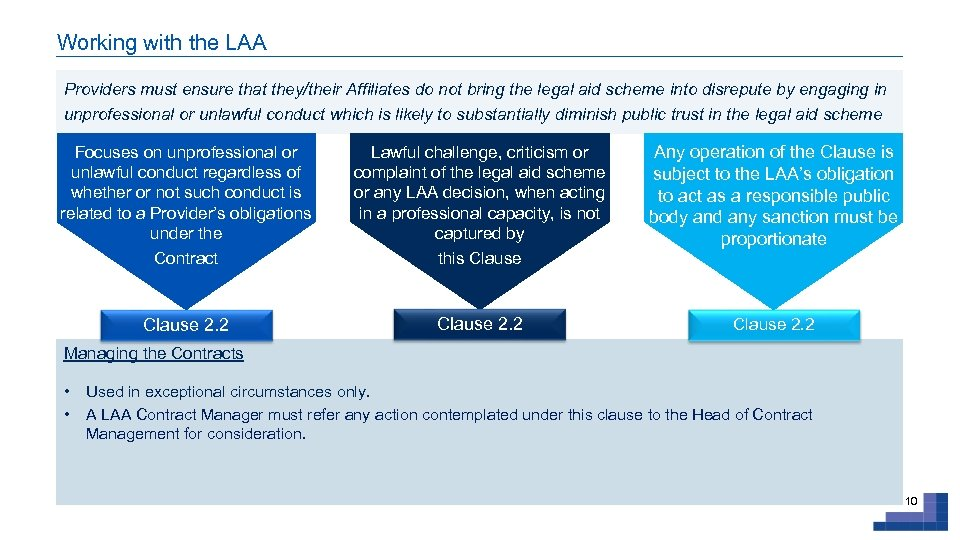 Working with the LAA Providers must ensure that they/their Affiliates do not bring the
