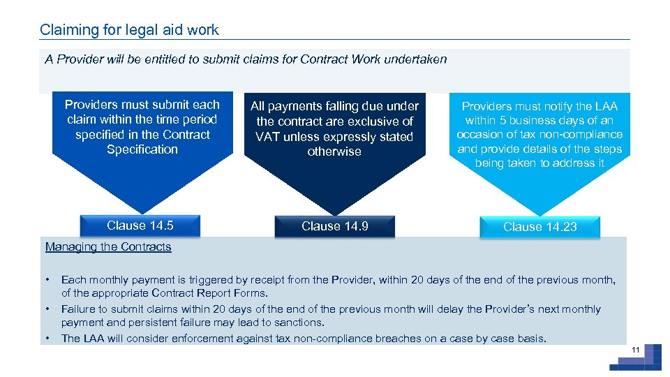 Claiming for legal aid work A Provider will be entitled to submit claims for