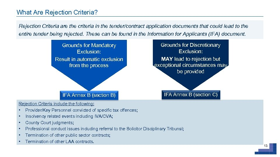 What Are Rejection Criteria? Submit Rejection Criteria are the criteria in the tender/contract application