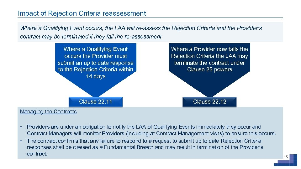Impact of Rejection Criteria reassessment Submit Where a Qualifying Event occurs, the LAA will
