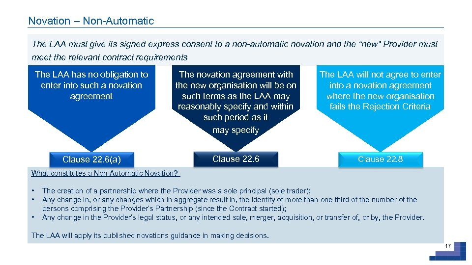 Novation – Non-Automatic The LAA must give its signed express consent to a non-automatic