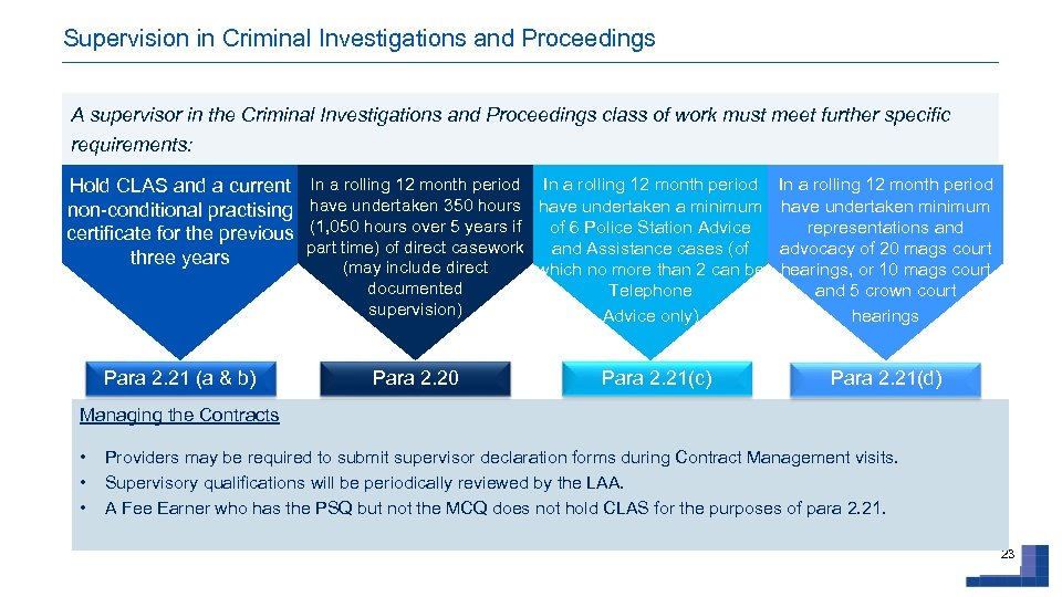 Supervision in Criminal Investigations and Proceedings A supervisor in the Criminal Investigations and Proceedings