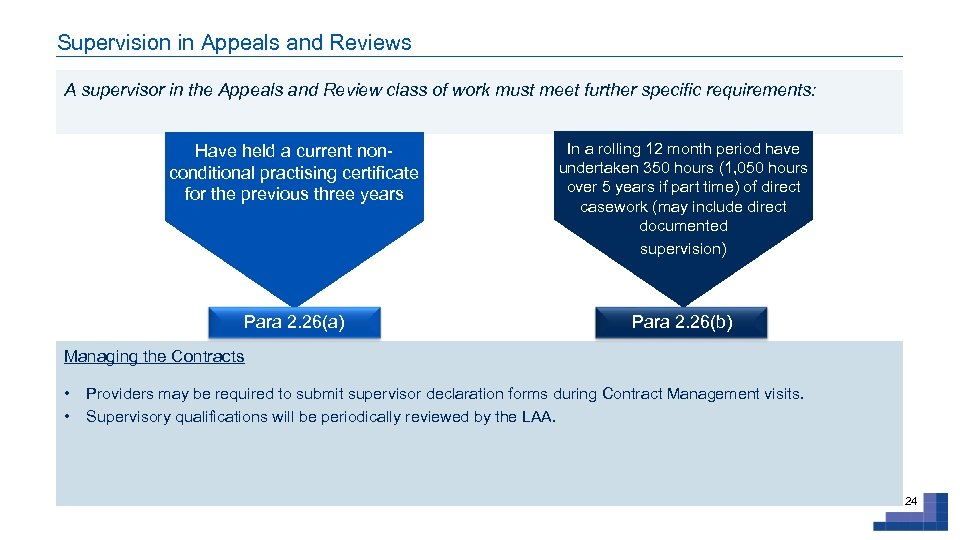 Supervision in Appeals and Reviews A supervisor in the Appeals and Review class of