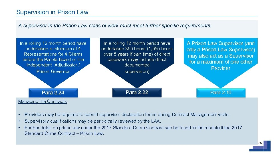 Supervision in Prison Law A supervisor in the Prison Law class of work must