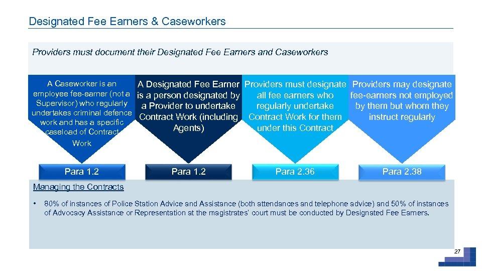 Designated Fee Earners & Caseworkers Providers must document their Designated Fee Earners and Caseworkers