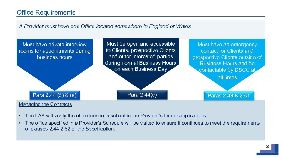 Office Requirements A Provider must have one Office located somewhere in England or Wales