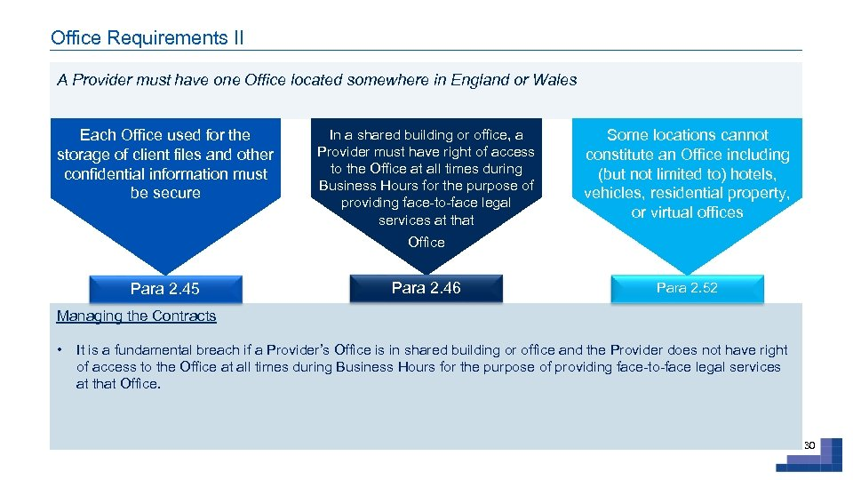 Office Requirements II A Provider must have one Office located somewhere in England or