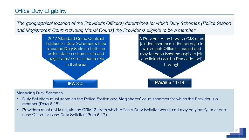 Office Duty Eligibility The geographical location of the Provider's Office(s) determines for which Duty
