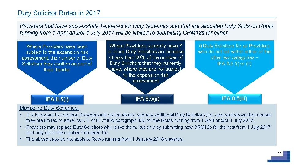 Duty Solicitor Rotas in 2017 Providers that have successfully Tendered for Duty Schemes and