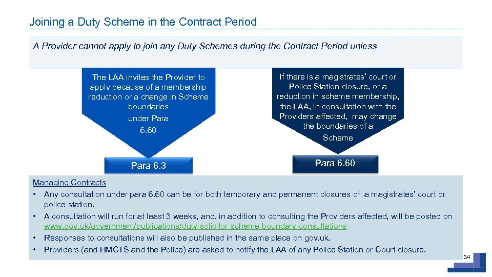 Joining a Duty Scheme in the Contract Period A Provider cannot apply to join