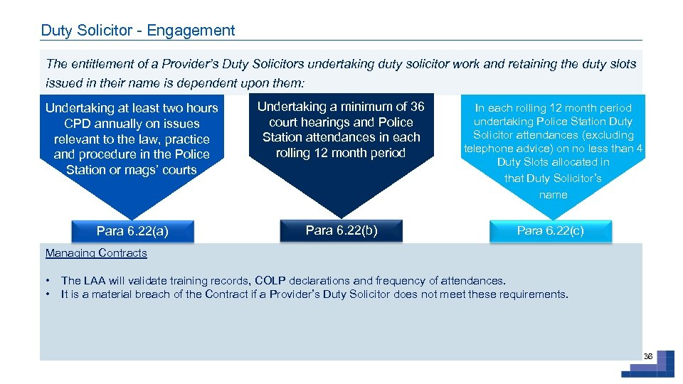 Duty Solicitor - Engagement The entitlement of a Provider's Duty Solicitors undertaking duty solicitor
