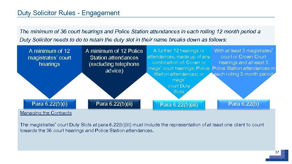 Duty Solicitor Rules - Engagement The minimum of 36 court hearings and Police Station