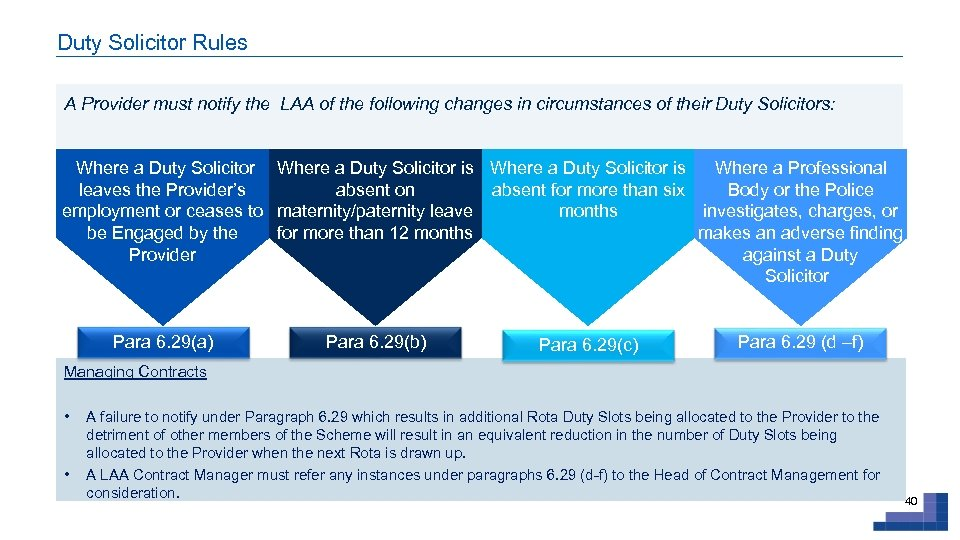 Duty Solicitor Rules A Provider must notify the LAA of the following changes in